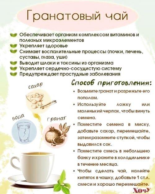 Подборка вкусного чая