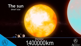 your mind will collapse if you try to imagine this | UNIVERSE SIZE COMPARISON