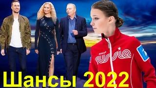 ТУТБЕРИДЗЕ О ШАНСАХ НА ОЛИМПИАДЕ 2022. Щербакова и Нейтан Чен атлеты месяца. Медведева о ритуалах