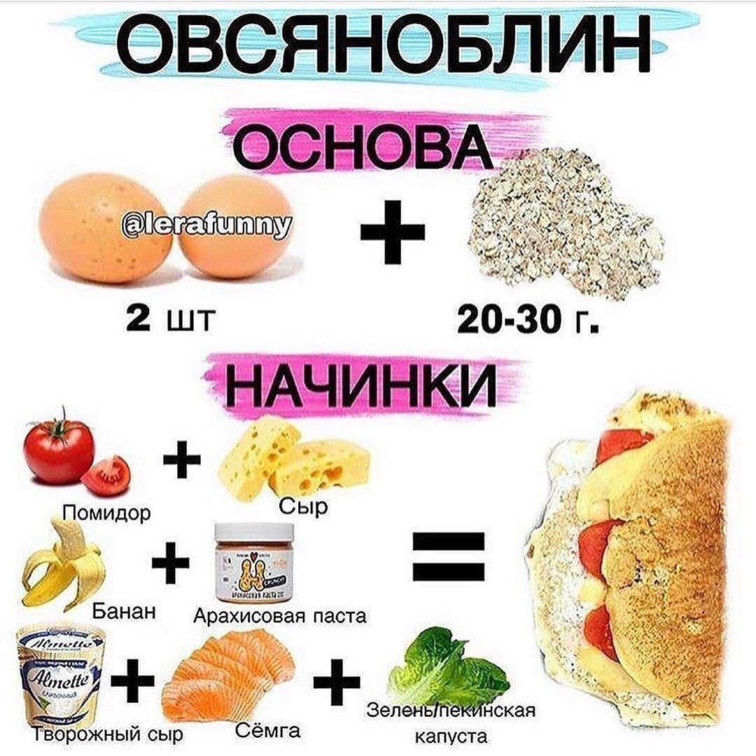 Рецепт овсяноблина + начинки