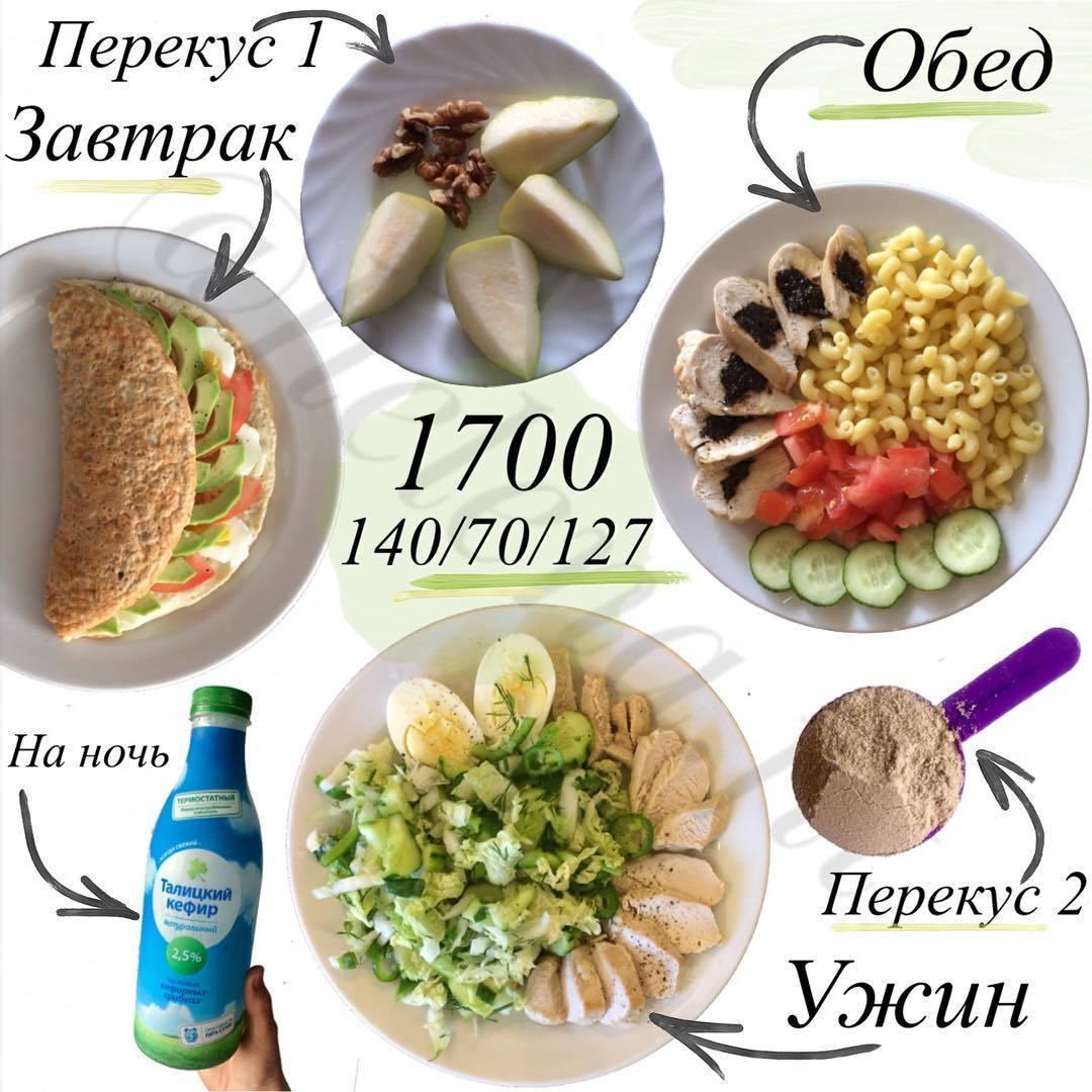 питание для похудения на 1700 ккал