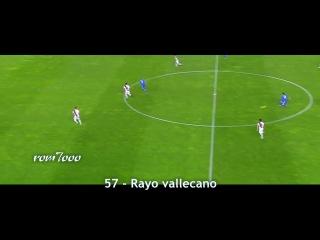Cristiano ronaldo All 69 Goals & 17 Assists 2013 OFFICIAL HD