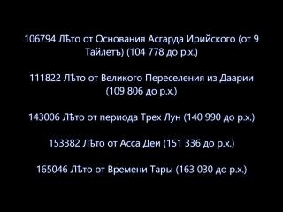 Согласно календарю наших предков (Славяно-Арийские веды) сейчас