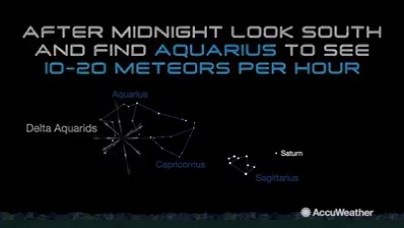 It's famous in the Southern Hemisphere but Aquariid meteors can be seen in the Northern Hemisphere this week as well