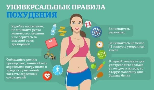 Способ похудения при щитовидки