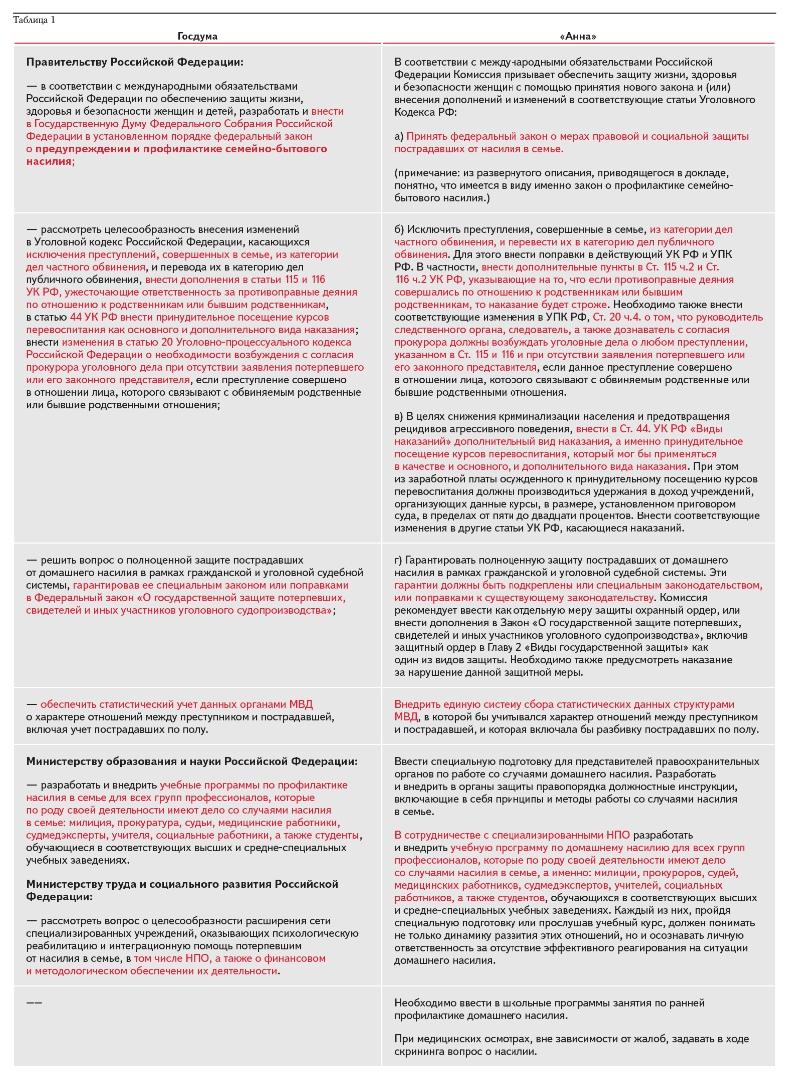 Формирование антисемейных мифов, изображение №3