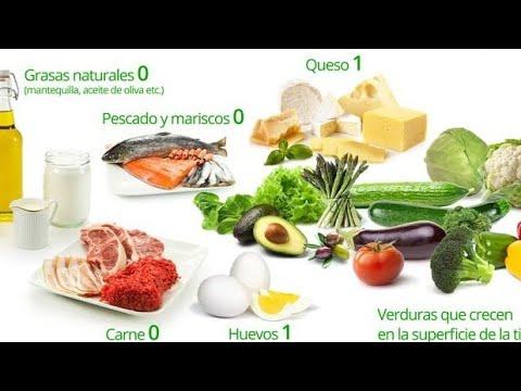 250 Alimentos KETO que puedes comer en la Dieta Cetogénica | Tengo Un Plan! LIVE