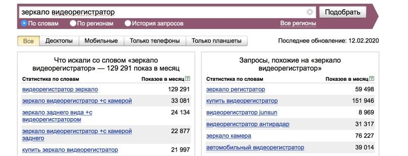 Льём через Яндекс.Директ: подготовка к запуску рекламы, изображение №6