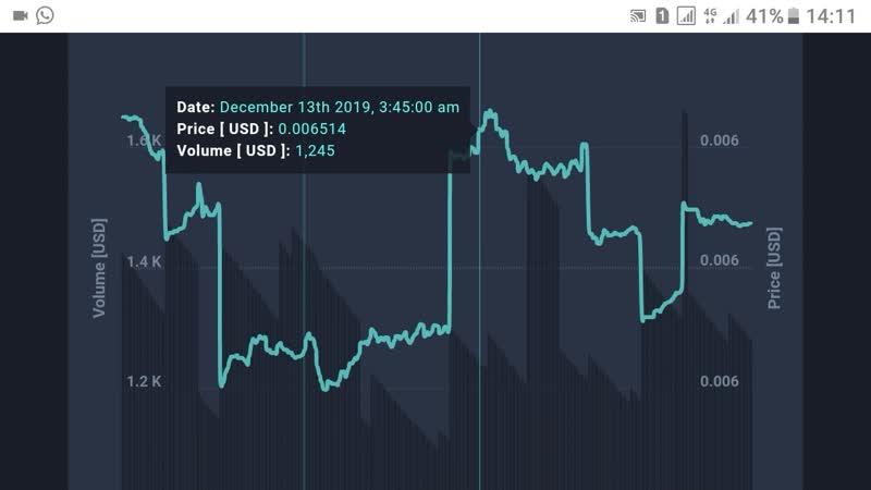 BONPay Crypto Currency Cara Mudah Dapatkan 1Million BONPay