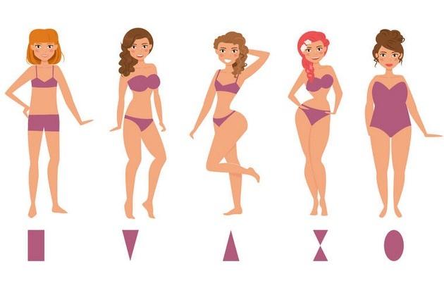 Тип фигуры и дата рождения: как и на что влияет, что поможет похудеть
