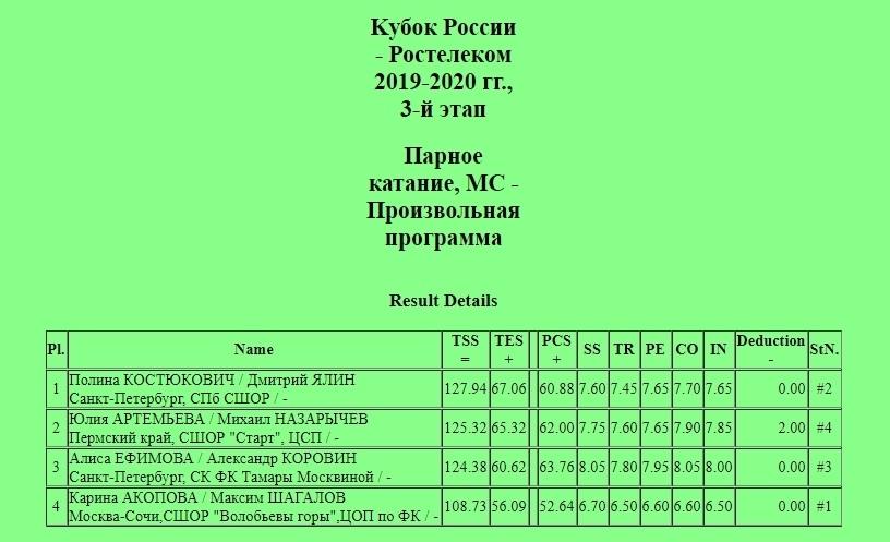 Кубок России (все этапы и финал) 2019-2020 - Страница 6 NPaCxGS2Gxk