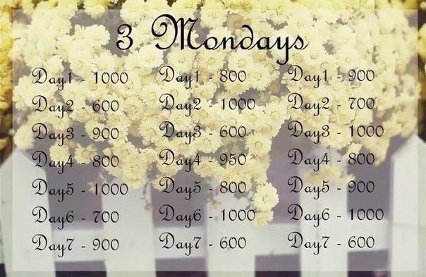Похудеть За Неделю По Калориям. Диета по калориям для похудения: меню на каждый день, рацион на 7,14 и 30 дней, таблица