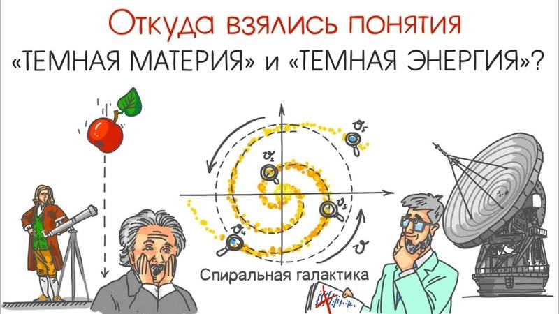 Сергей Сипаров Нам известно 4% остальное Темная материя и Темная энергия