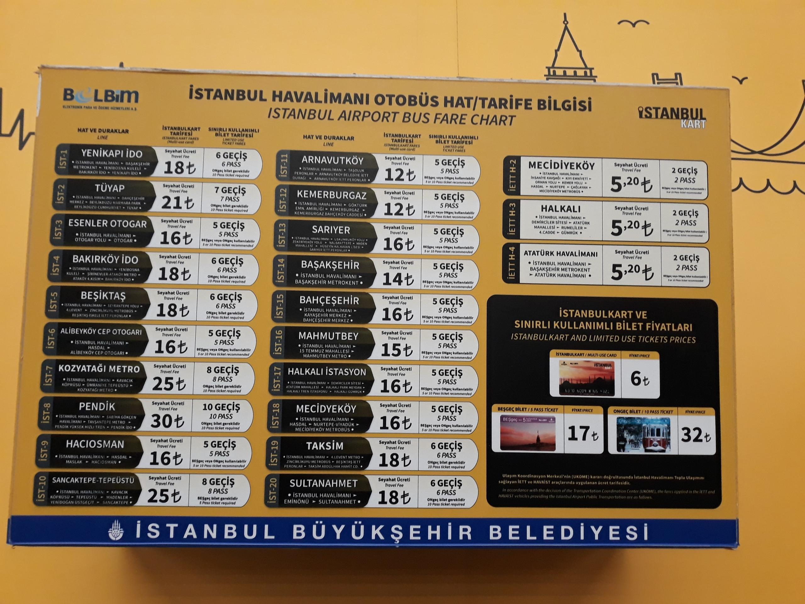 Оплата городского транспорта в Стамбуле