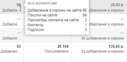 Кейс: Продвижение Ювелирного салона в Ростове-на-дону., изображение №18