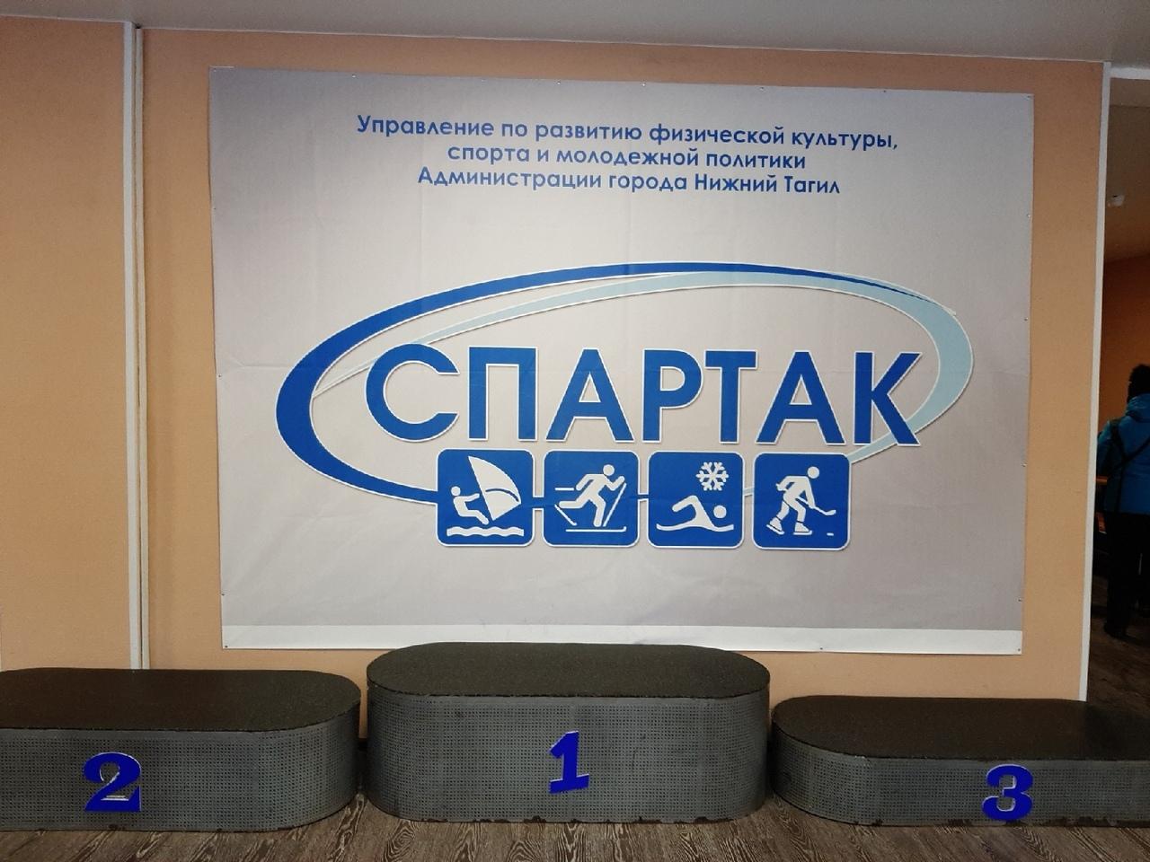 Кубок Свердловской области по спортивному ориентированию на лыжах.