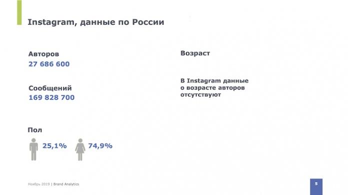 Вконтакте остается самой популярной соц.сетью в России, изображение №2