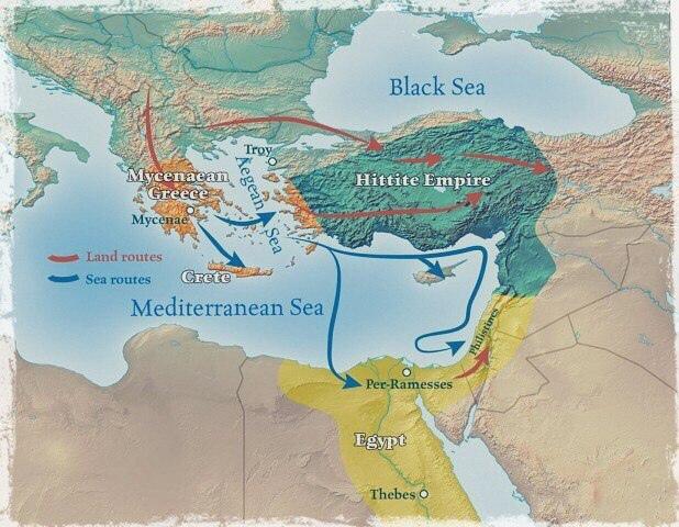 Миграция «народов моря»