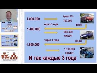 Как создать авто-сериал при помощи счета Виста