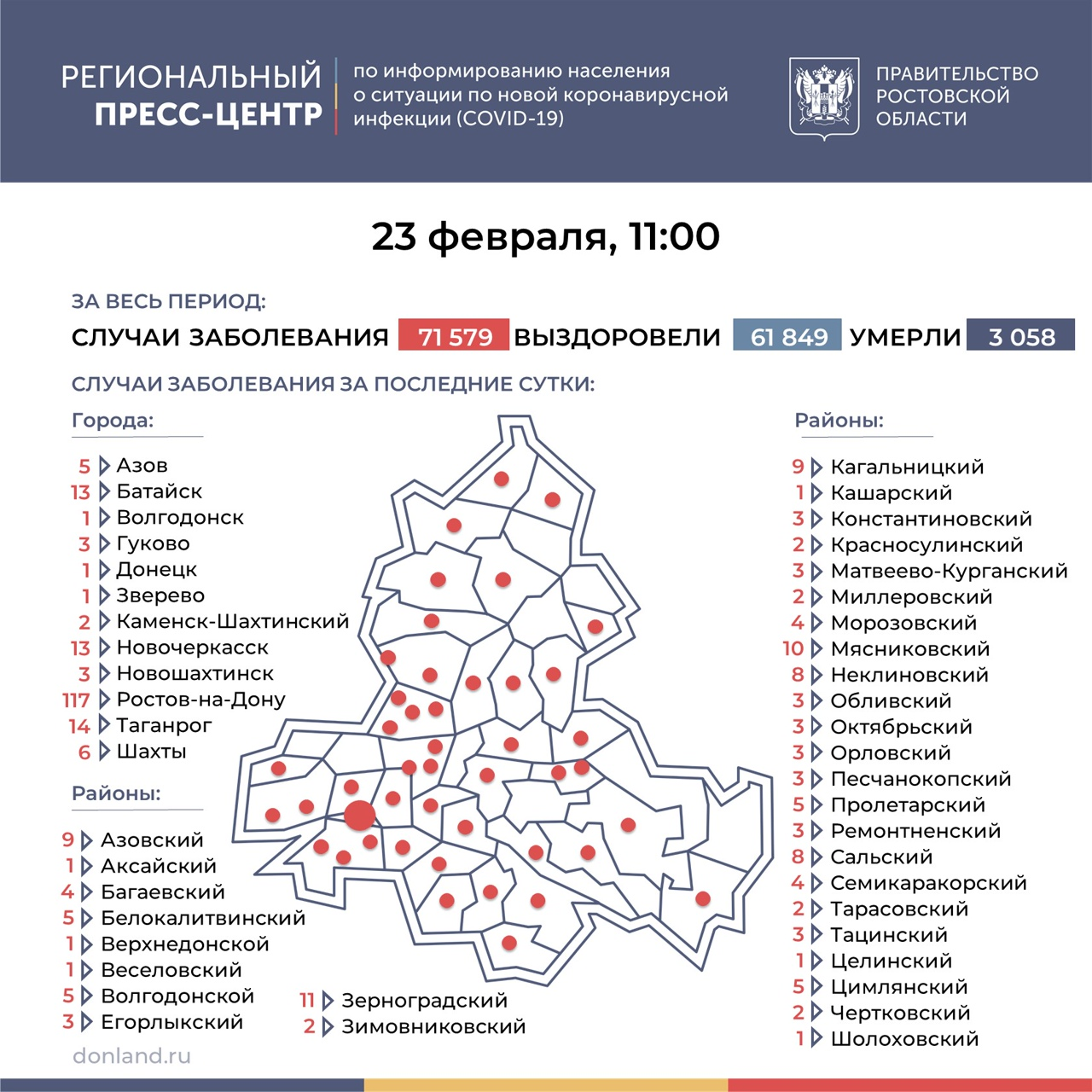 По числу зараженных COVID-19 за сутки в Ростовской области лидируют Ростов-на-Дону и Таганрог