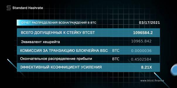 standard hashrate bitcoin soldi lento