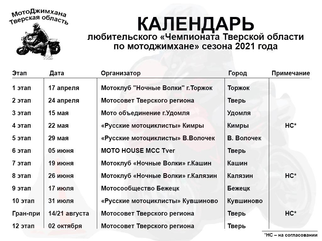 Готовится к запуску Чемпионат Тверской области по мотоджимхане