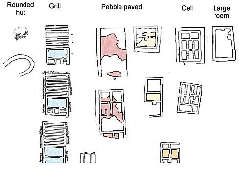 Некоторые из типов фундаментов в археологии Pre-Pottery Neolithic