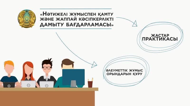 3 Бағыт - жастар тәжірибесі, әлеуметтік жұмыс орындары