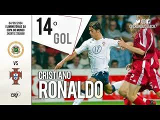 14-ый гол Криштиану Роналду в профессиональной карьере.