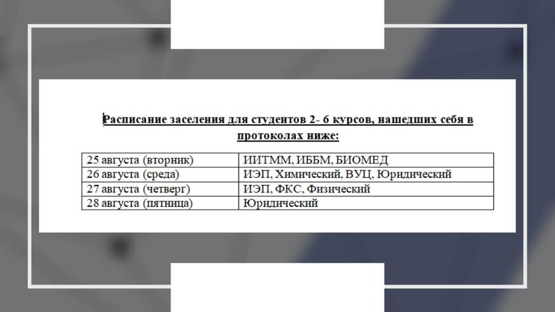 ИНФОРМАЦИЯ ПО ЗАСЕЛЕНИЮ РОССИЙСКИХ СТУДЕНТОВ В ОБЩЕЖИТИЯ ДЛЯ 2-6 КУРСОВ, изображение №1