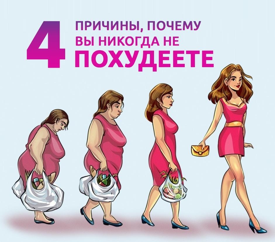  4 причины, почему вы НИКОГДА не похудеете
