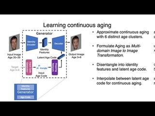 Lifespan Age Transformation Synthesis