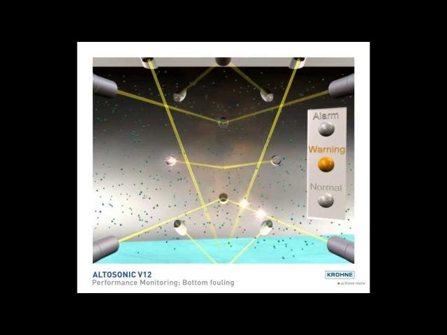 Ultrasonic gas flowmeter ALTOSONIC V12 for custody transfer applications by KROHNE